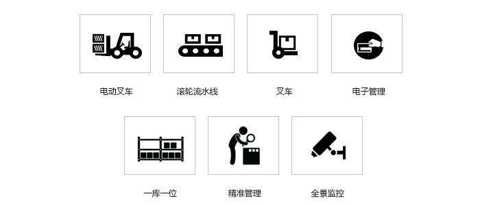 电商物流仓储设备
